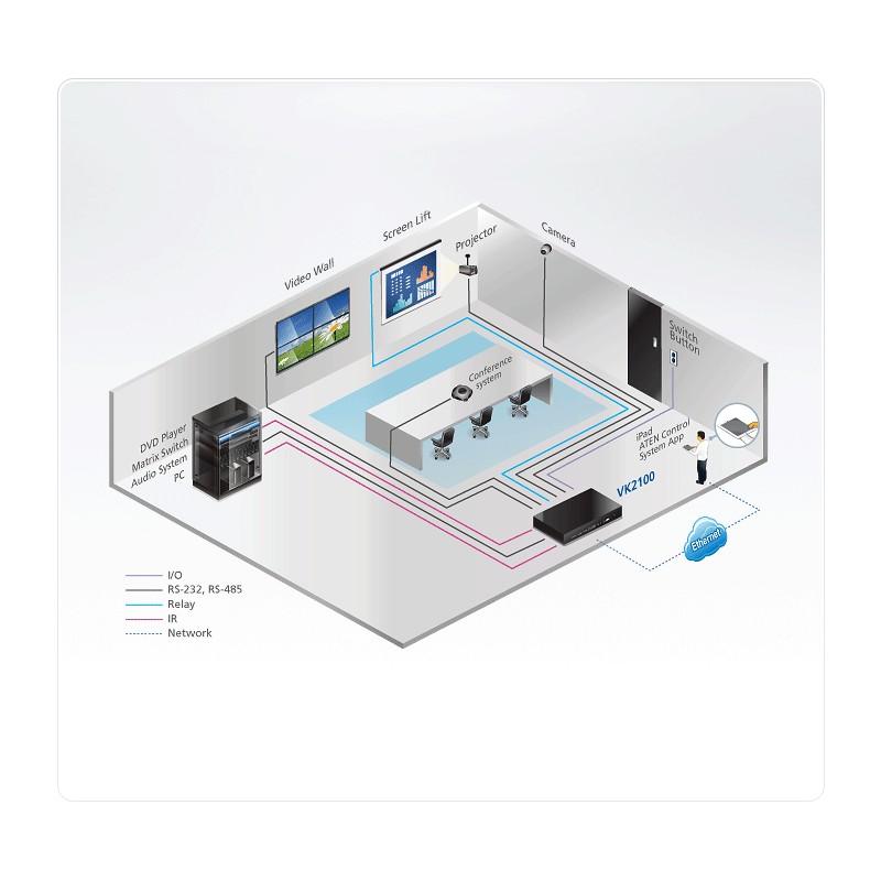 aten-control-system-vk2100-aten-controller